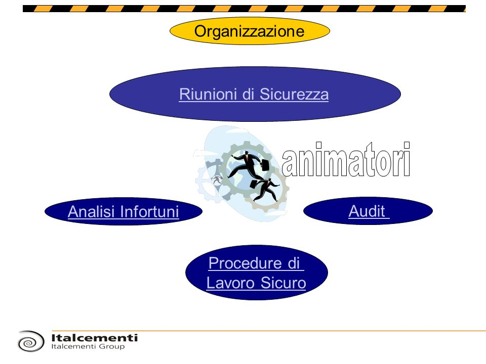 animatori Organizzazione Riunioni di Sicurezza Analisi Infortuni Audit