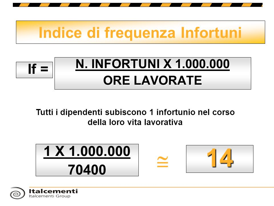 Indice di frequenza Infortuni