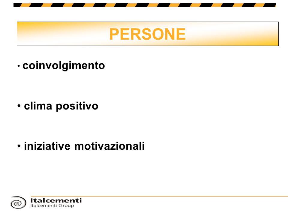 PERSONE coinvolgimento clima positivo iniziative motivazionali