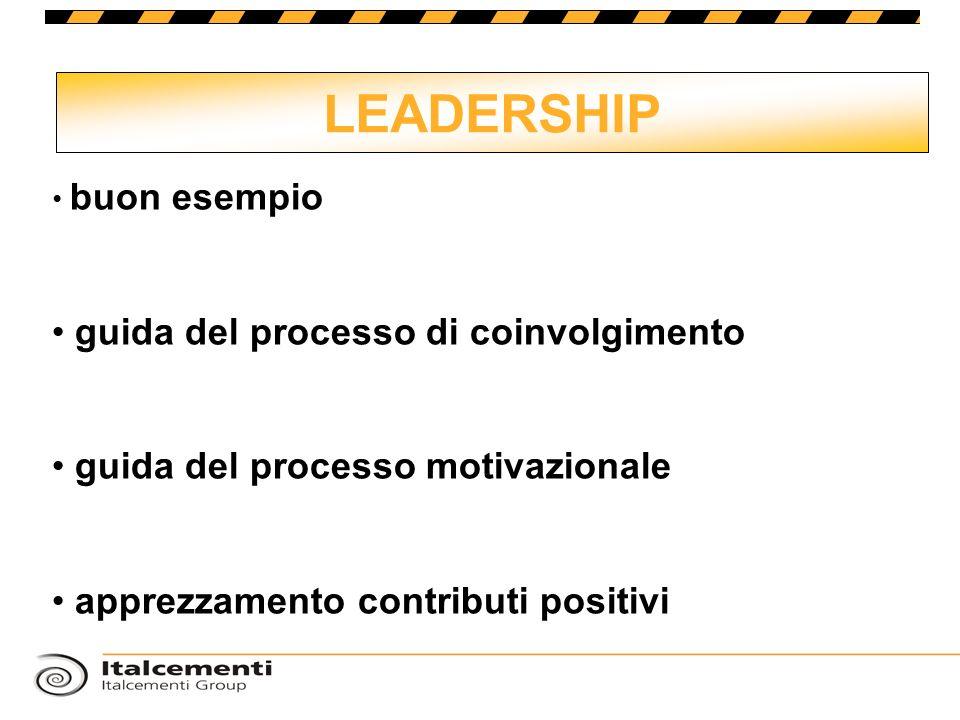 LEADERSHIP guida del processo di coinvolgimento