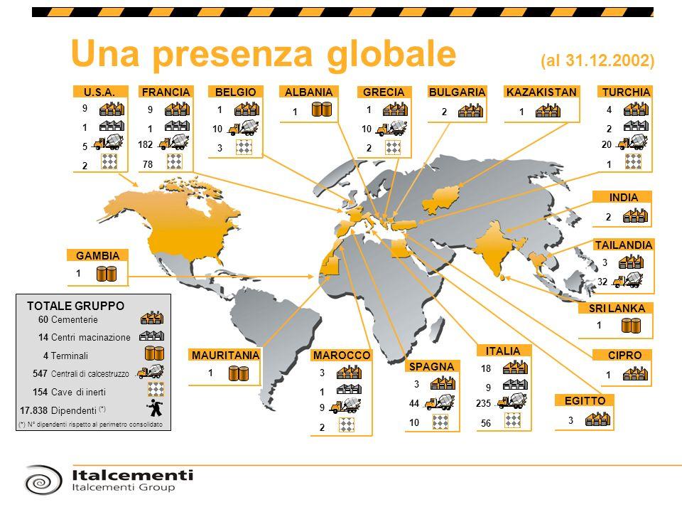 Una presenza globale (al 31.12.2002) TOTALE GRUPPO FRANCIA BELGIO