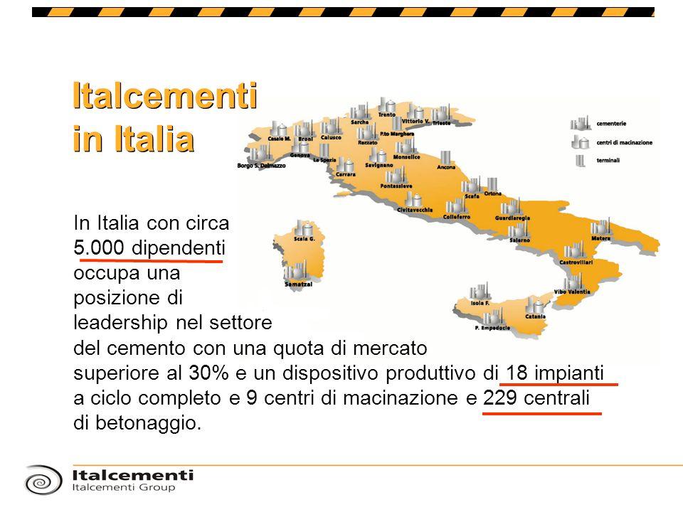 Italcementi in Italia