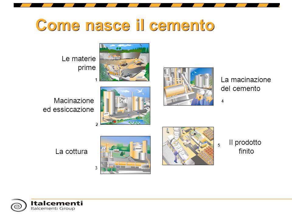 Come nasce il cemento Le materie prime La macinazione del cemento