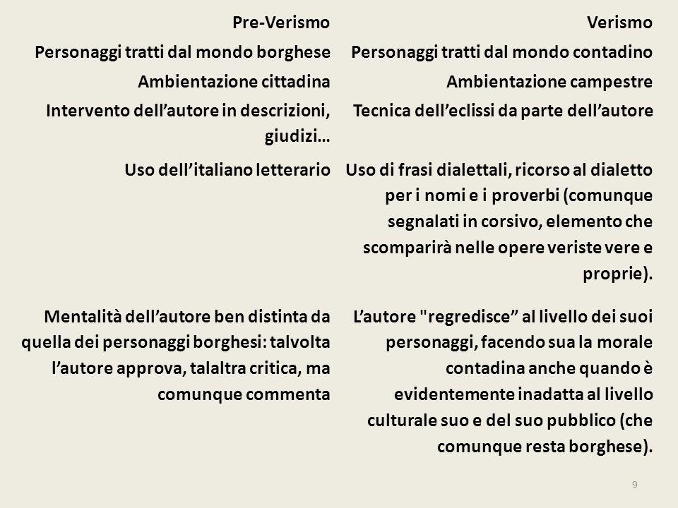 Pre-Verismo Verismo. Personaggi tratti dal mondo borghese. Personaggi tratti dal mondo contadino.