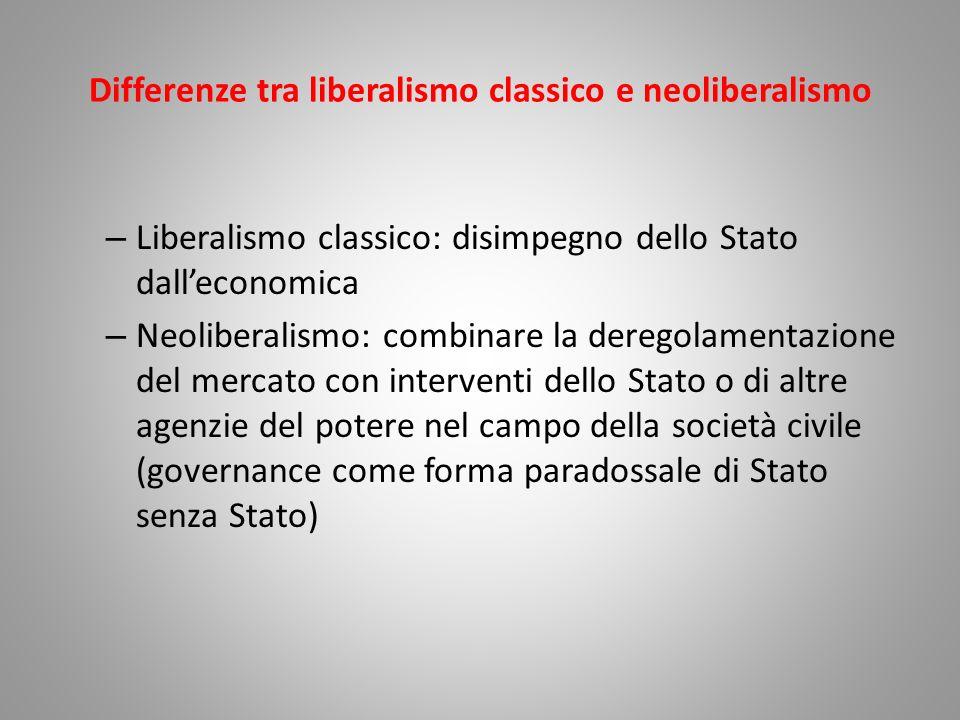Differenze tra liberalismo classico e neoliberalismo