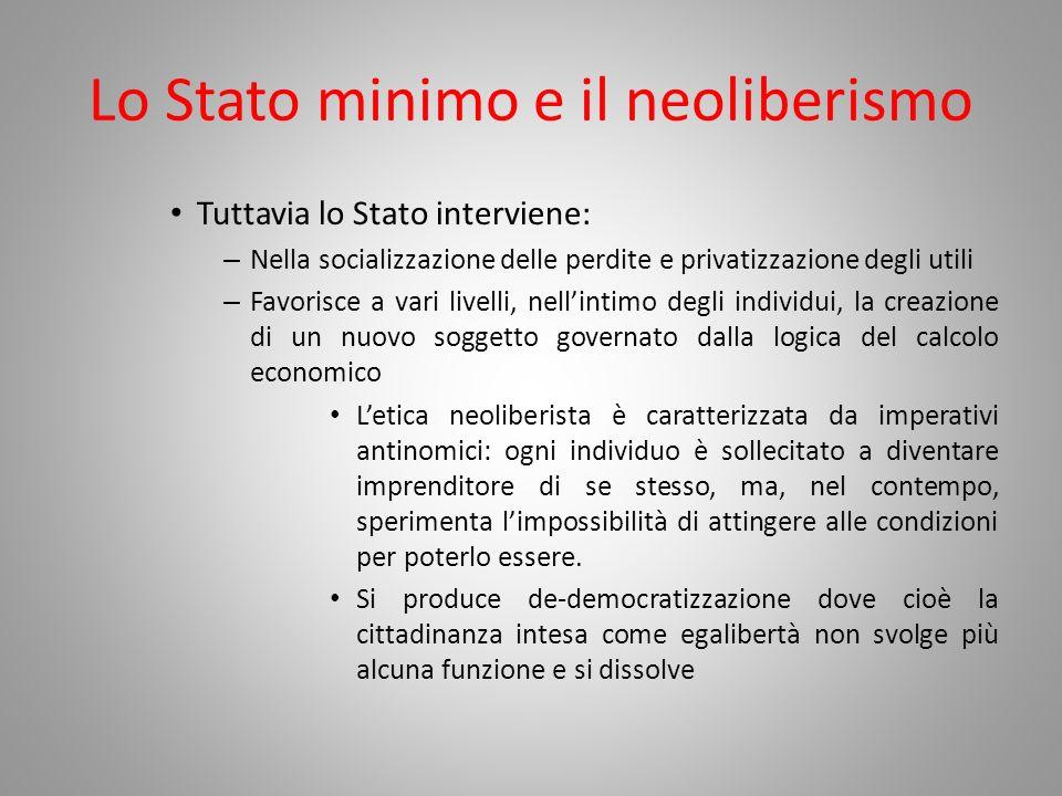 Lo Stato minimo e il neoliberismo