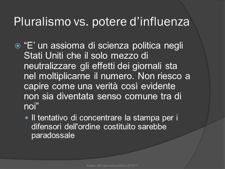 Pluralismo vs. potere d'influenza