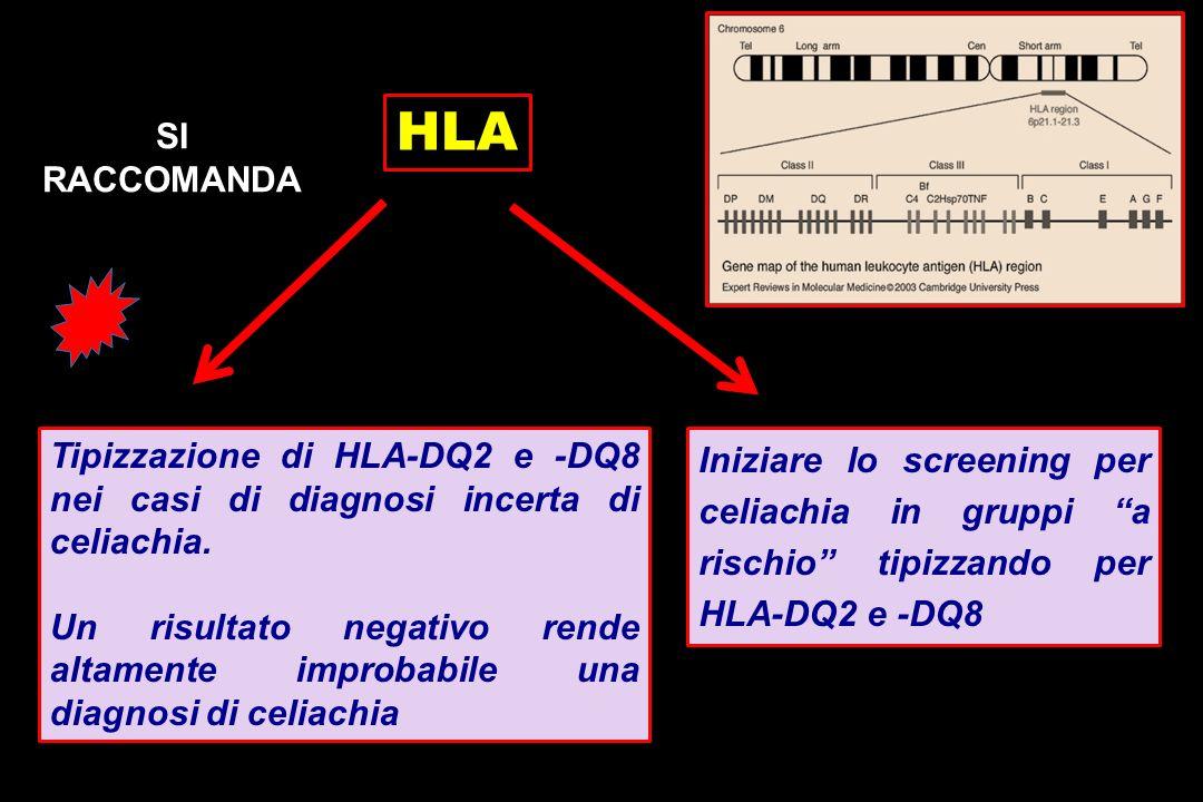HLA SI RACCOMANDA. Tipizzazione di HLA-DQ2 e -DQ8 nei casi di diagnosi incerta di celiachia.