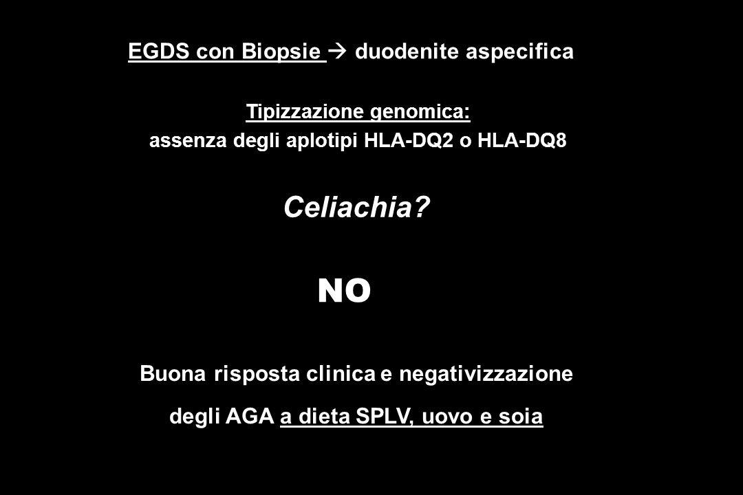 NO Celiachia EGDS con Biopsie  duodenite aspecifica