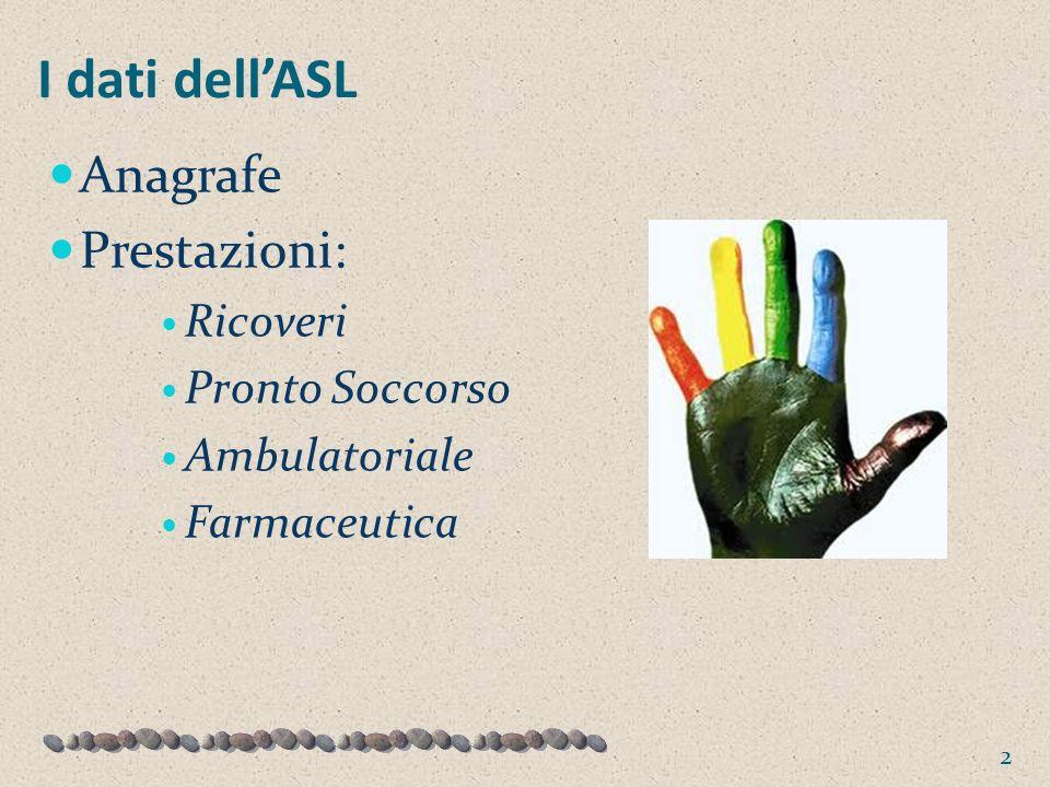 I dati dell'ASL Anagrafe Prestazioni: Ricoveri Pronto Soccorso
