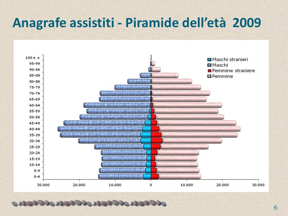 Anagrafe assistiti - Piramide dell'età 2009