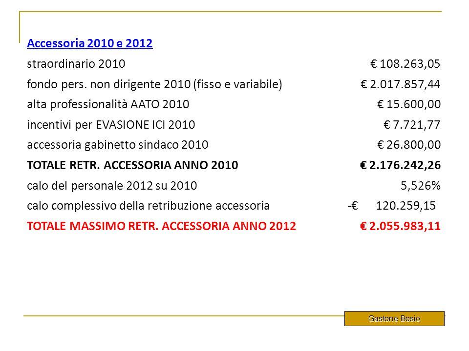 fondo pers. non dirigente 2010 (fisso e variabile) € 2.017.857,44