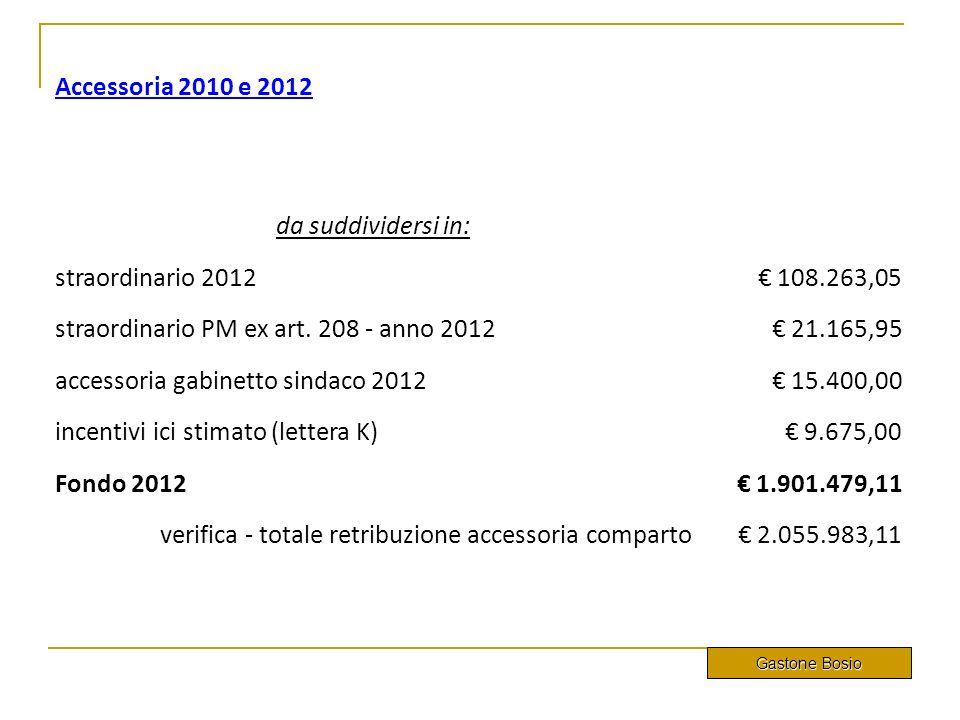straordinario PM ex art. 208 - anno 2012 € 21.165,95