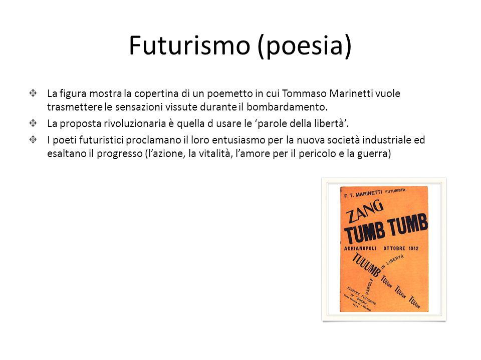 Futurismo (poesia)