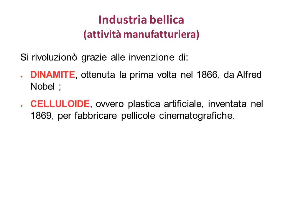 Industria bellica (attività manufatturiera)