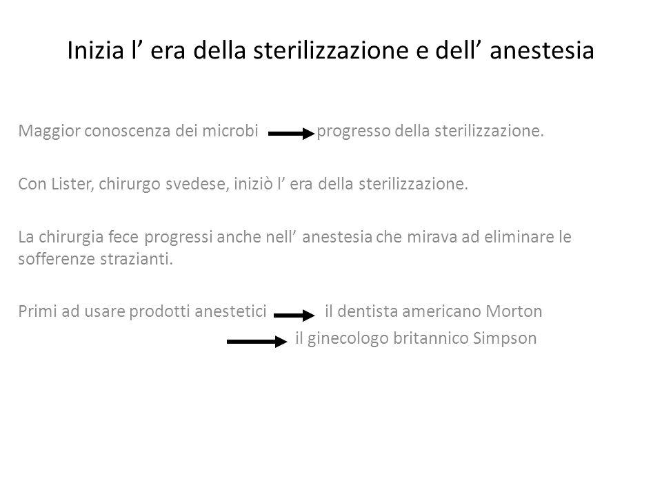 Inizia l' era della sterilizzazione e dell' anestesia