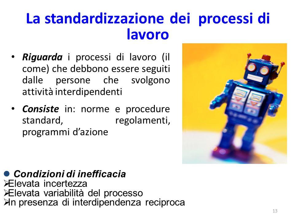 La standardizzazione dei processi di lavoro