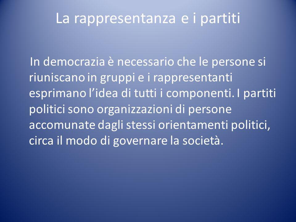 La rappresentanza e i partiti