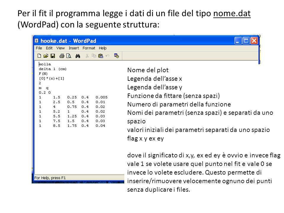 Per il fit il programma legge i dati di un file del tipo nome