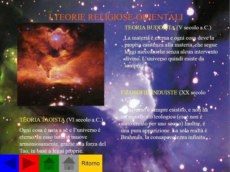 I TEORIE RELIGIOSE-ORIENTALI