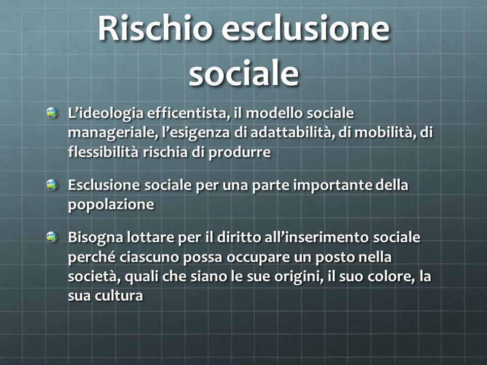 Rischio esclusione sociale