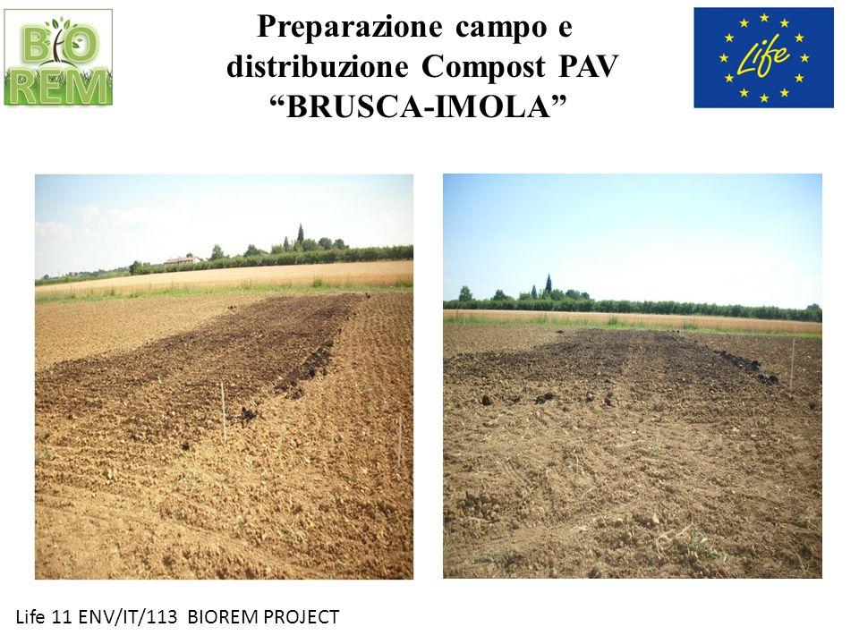 Preparazione campo e distribuzione Compost PAV