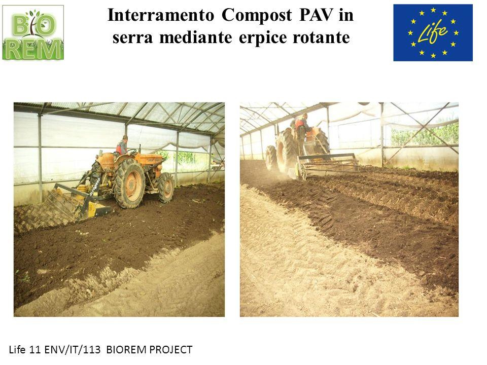 Interramento Compost PAV in serra mediante erpice rotante