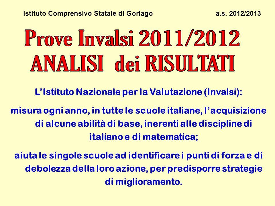 L'Istituto Nazionale per la Valutazione (Invalsi):