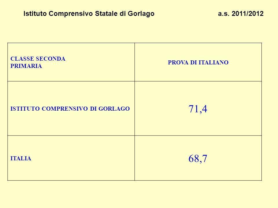 71,4 68,7 Istituto Comprensivo Statale di Gorlago a.s. 2011/2012