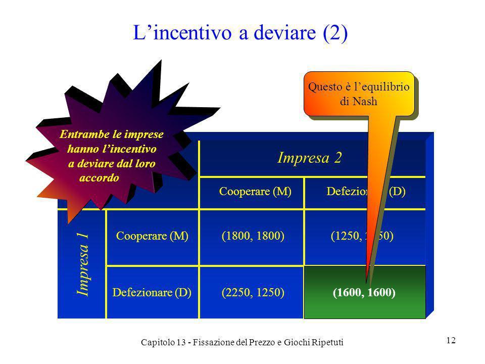 L'incentivo a deviare (2)