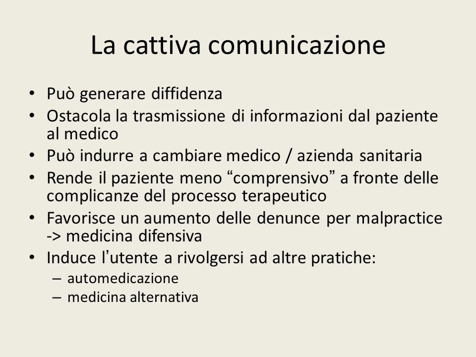 La cattiva comunicazione