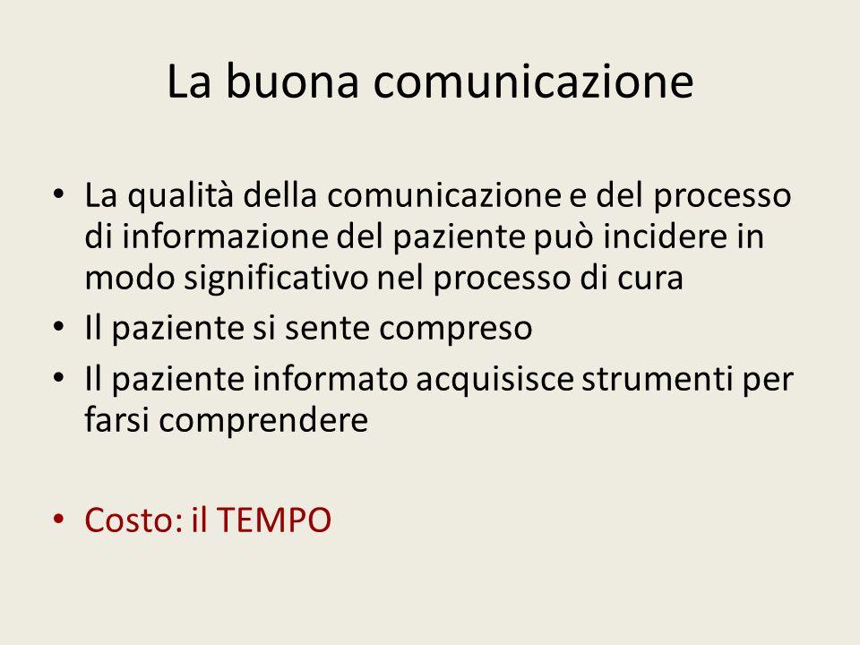 La buona comunicazione