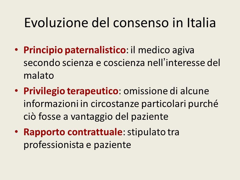 Evoluzione del consenso in Italia