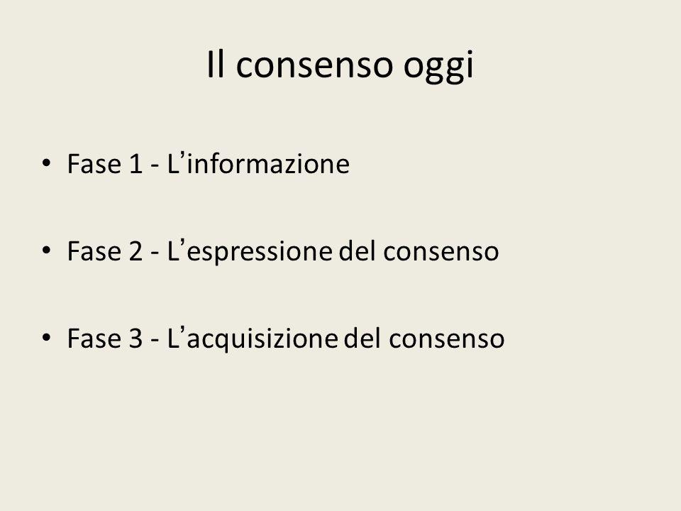 Il consenso oggi Fase 1 - L'informazione