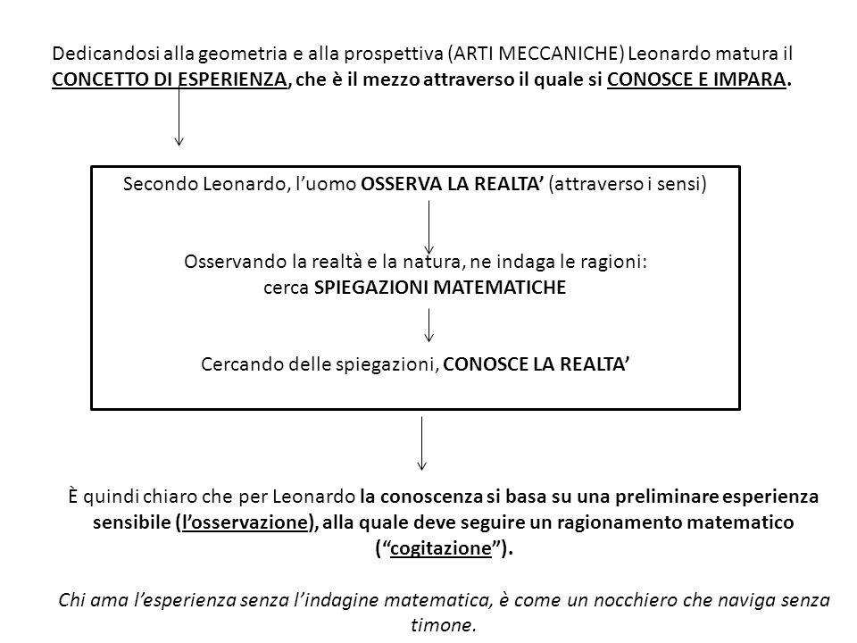 Secondo Leonardo, l'uomo OSSERVA LA REALTA' (attraverso i sensi)