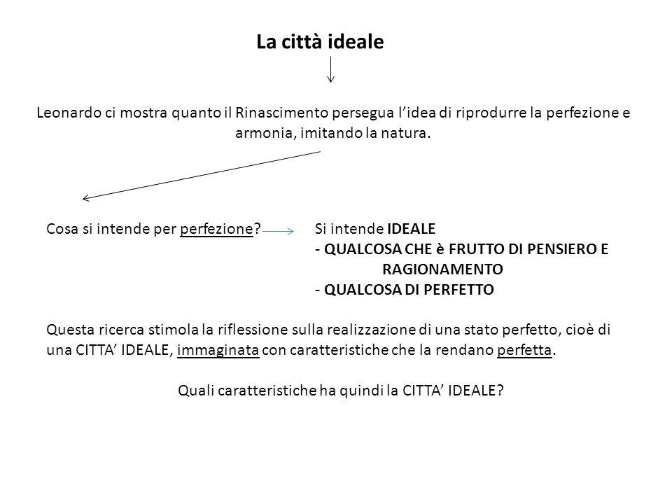 Quali caratteristiche ha quindi la CITTA' IDEALE