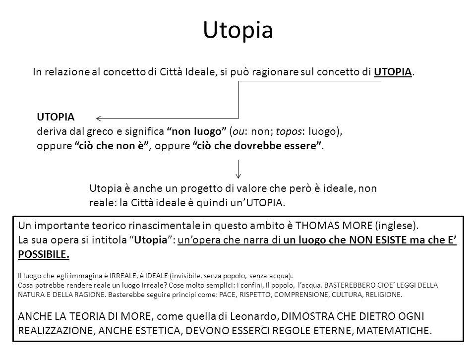 Utopia In relazione al concetto di Città Ideale, si può ragionare sul concetto di UTOPIA. UTOPIA.