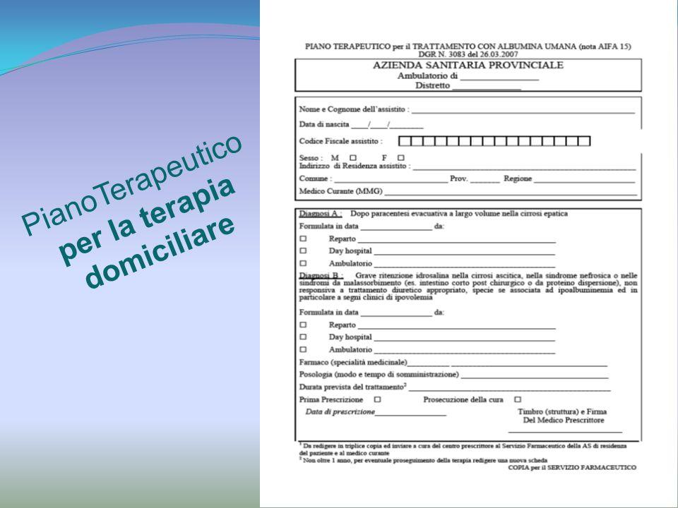 PianoTerapeutico per la terapia domiciliare