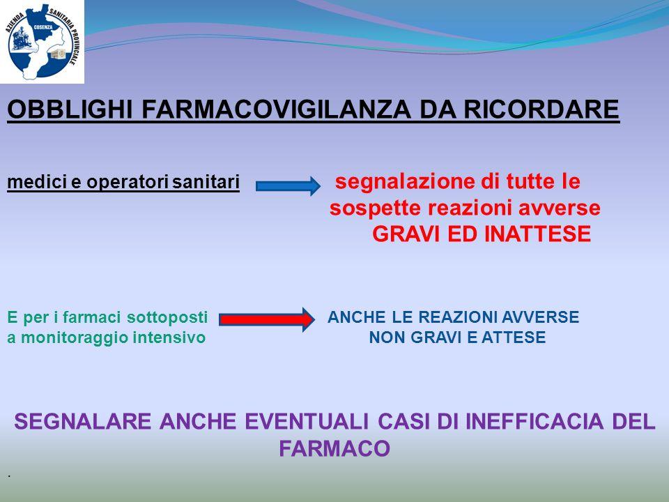 SEGNALARE ANCHE EVENTUALI CASI DI INEFFICACIA DEL FARMACO