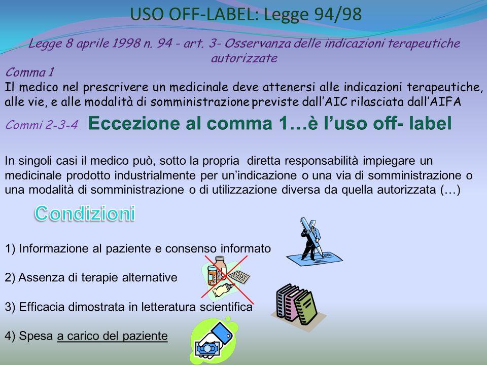 Condizioni USO OFF-LABEL: Legge 94/98
