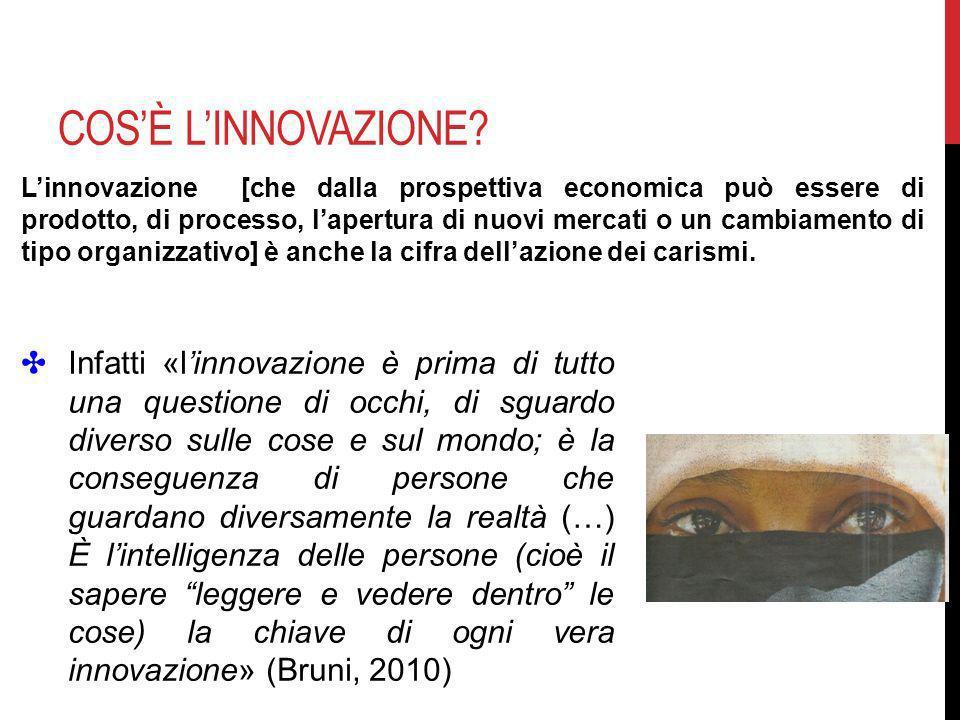 Cos'è l'innovazione