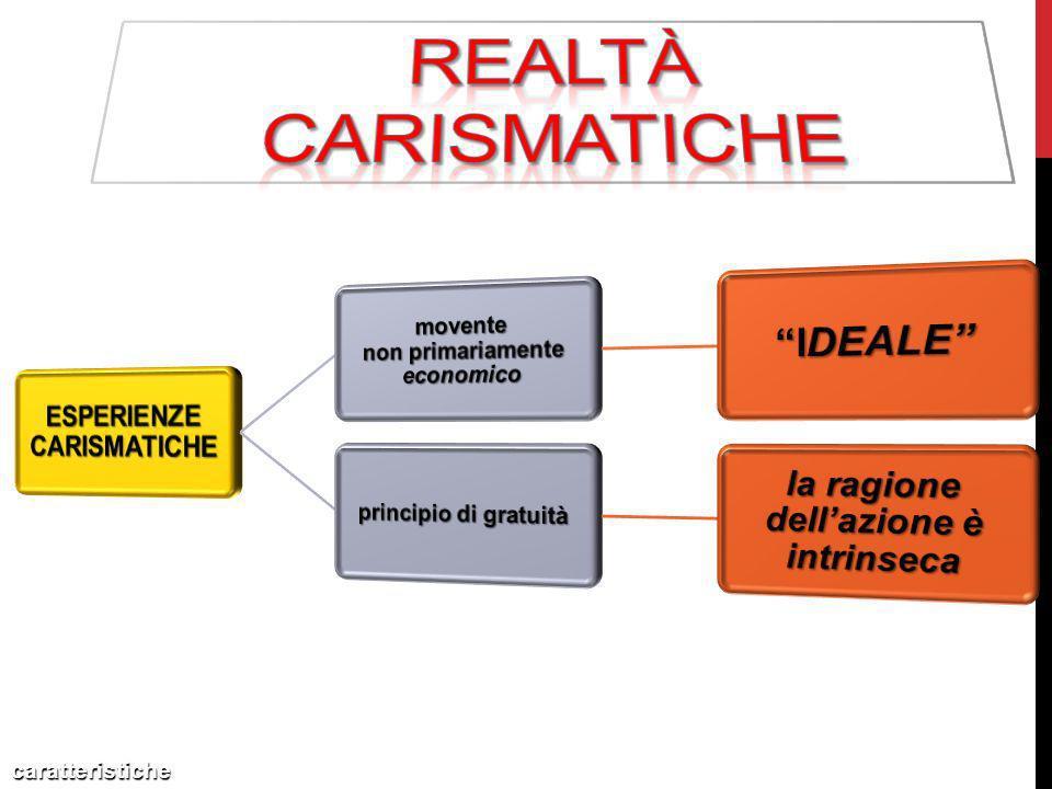 Realtà carismatiche IDEALE la ragione dell'azione è intrinseca