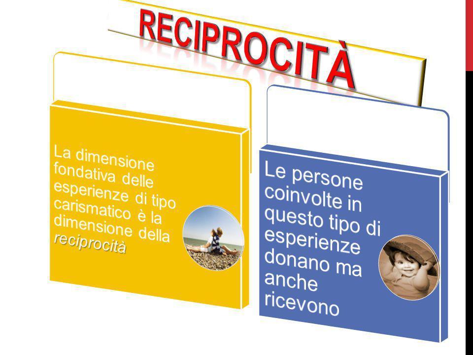 Reciprocità La dimensione fondativa delle esperienze di tipo carismatico è la dimensione della reciprocità.