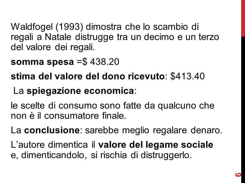 Waldfogel (1993) dimostra che lo scambio di regali a Natale distrugge tra un decimo e un terzo del valore dei regali.