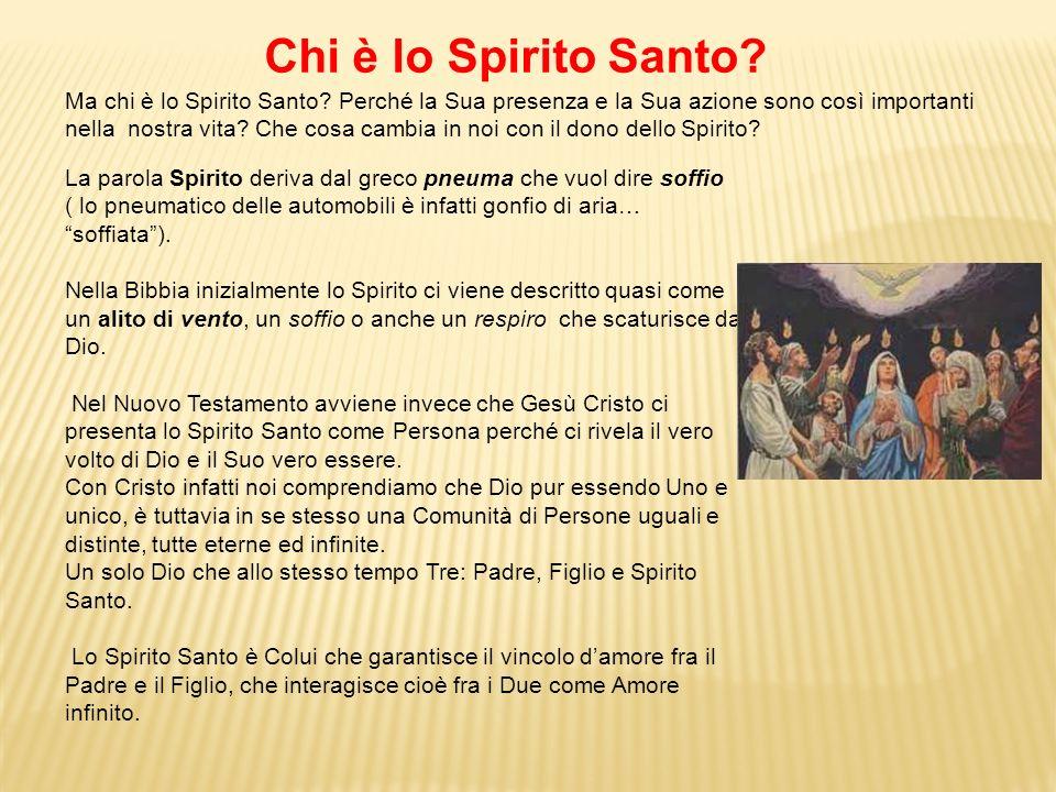 Chi è lo Spirito Santo