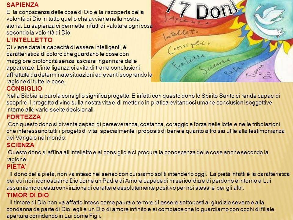 I 7 Doni SAPIENZA L'INTELLETTO CONSIGLIO FORTEZZA SCIENZA PIETA'