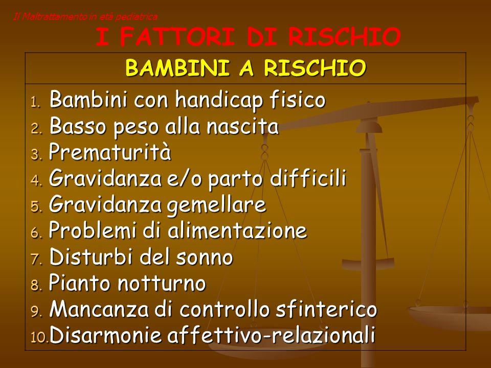 I FATTORI DI RISCHIO BAMBINI A RISCHIO Bambini con handicap fisico