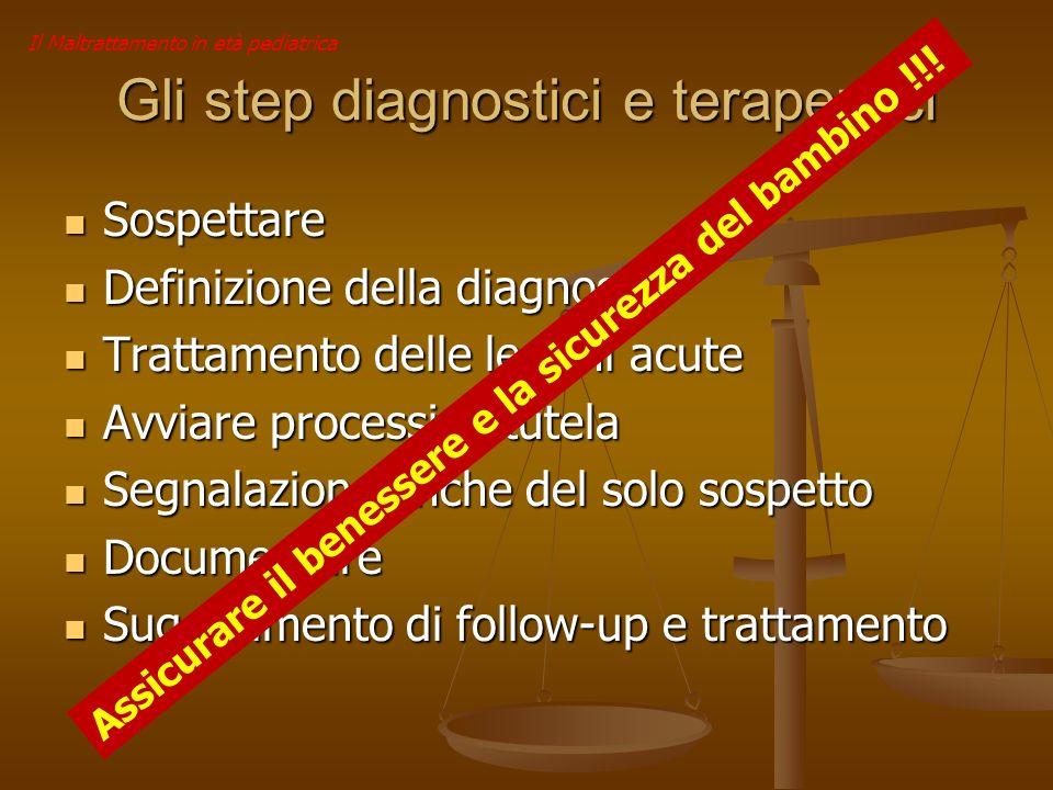 Gli step diagnostici e terapeutici