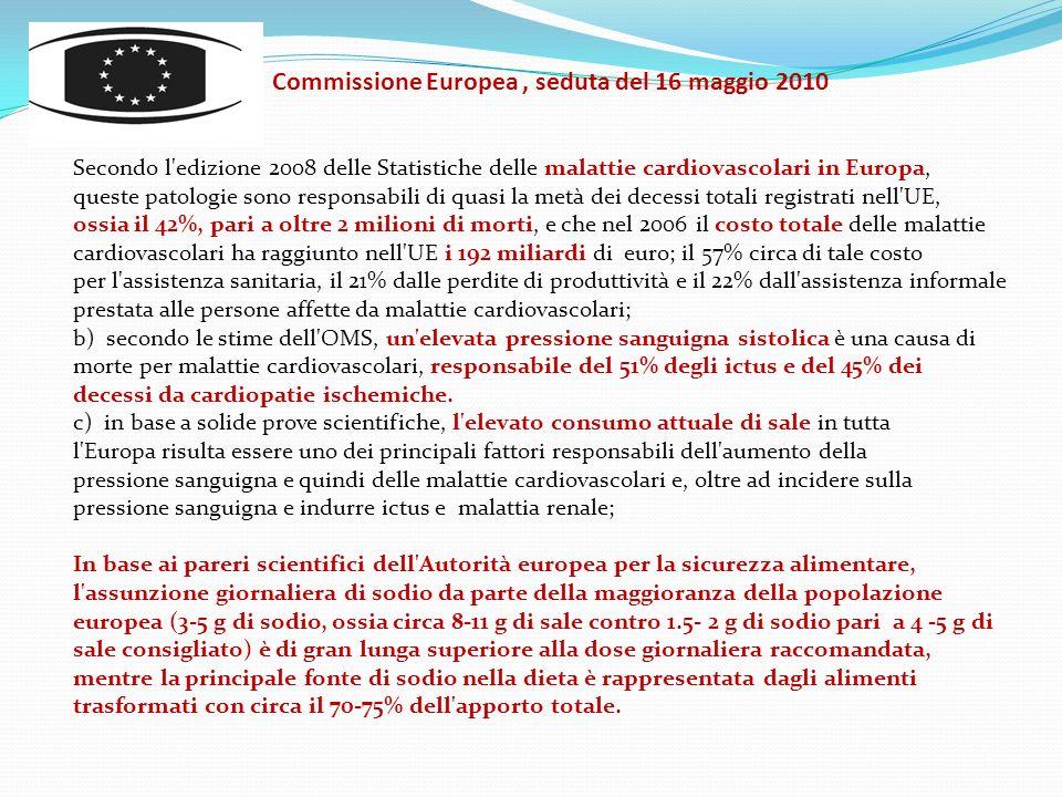 Commissione Europea , seduta del 16 maggio 2010