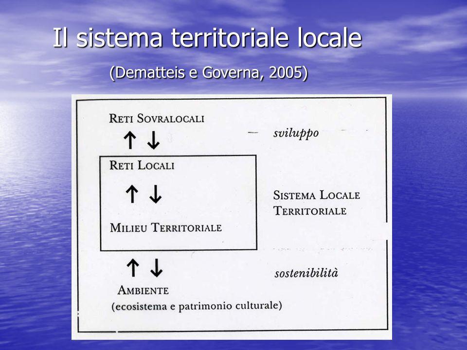Il sistema territoriale locale (Dematteis e Governa, 2005)